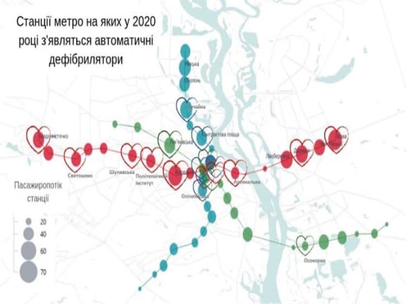 Завдяки ГБ на 19 станціях столичного метро з'являться дефібрилятори