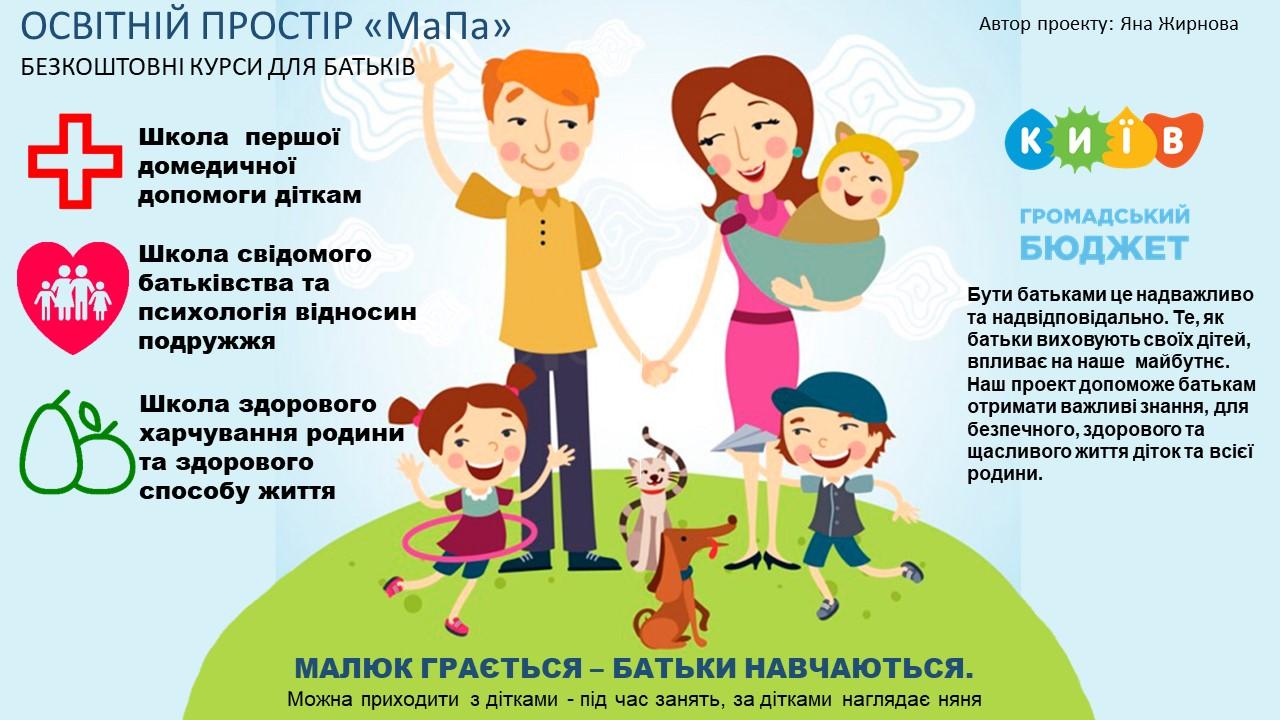 МаПа. Свідомі та обізнані батьки - щасливі дітки